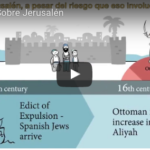 La Verdad Sobre Jerusalén