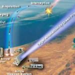 Arrow 3: Israel realiza con éxito prueba de misil de largo alcance