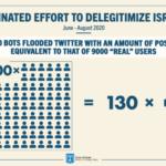 Israel: Arremeter contra las cuentas falsas en las redes sociales es «un gran desafío estratégico que hay que afrontar»